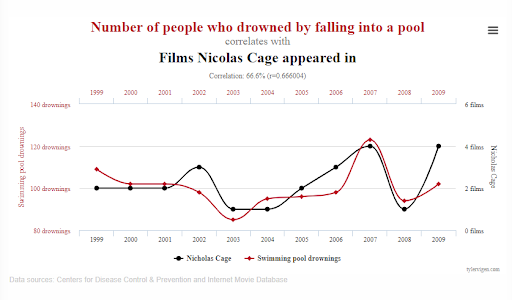 films nicolas cage appeared in